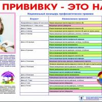 voronezh_privivki.jpg