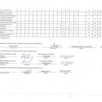 Отчет 06.06.2014  СОУТ