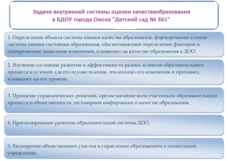Задачи-ВСОКО
