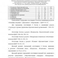 ANALIZ_SAJTOV_BDOU_2_.jpg